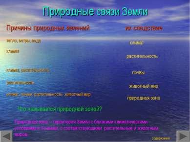 Природные связи Земли Что называется природной зоной? Природная зона – террит...