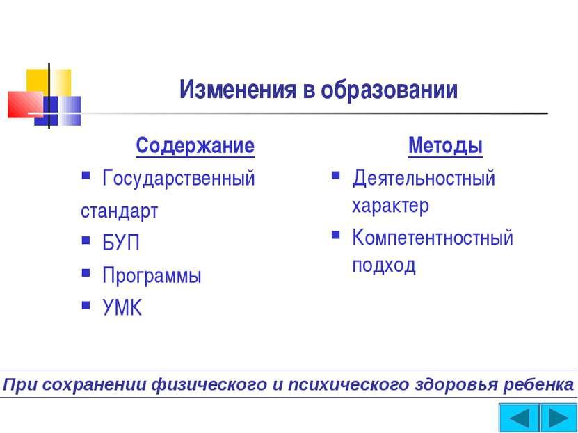 Изменения в образовании Содержание Государственный стандарт БУП Программы УМК...