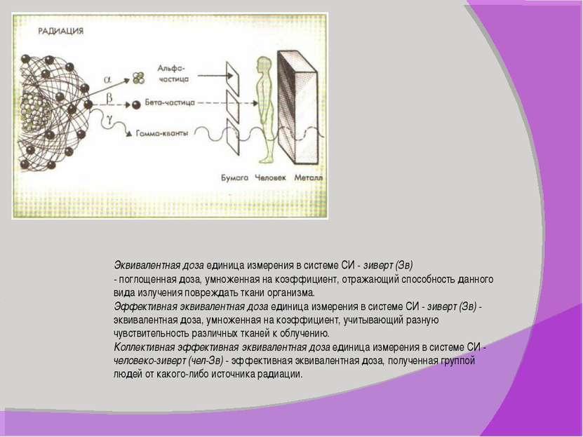 Эквивалентная доза единица измерения в системе СИ - зиверт (Зв) - поглощенная...