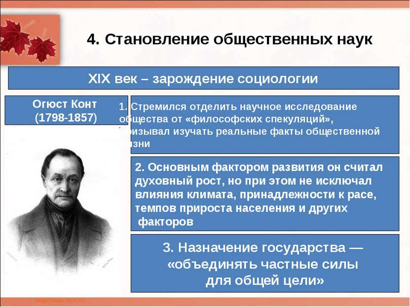 4. Становление общественных наук Огюст Конт (1798-1857) XIX век – зарождение ...