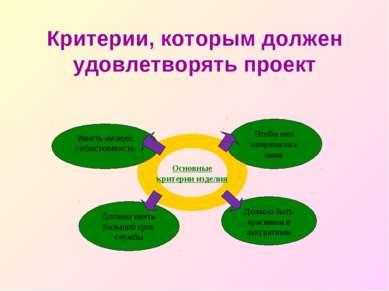 Критерии, которым должен удовлетворять проект