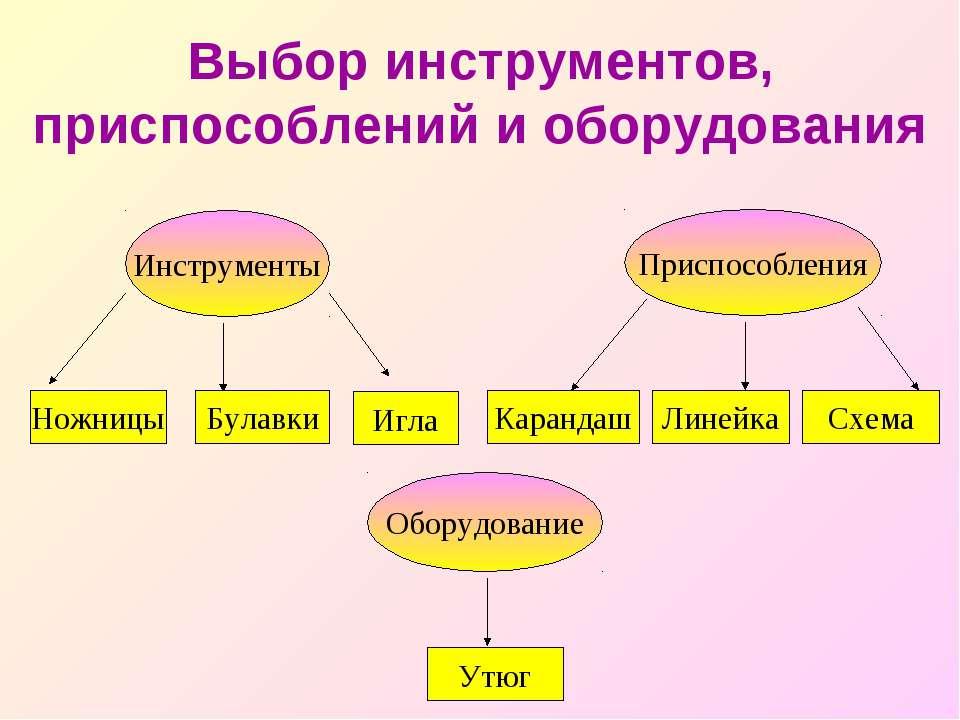 Выбор инструментов, приспособлений и оборудования Приспособления Карандаш Лин...