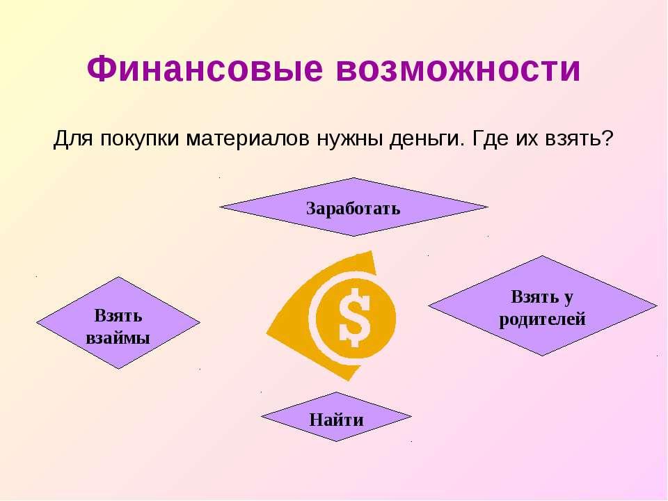 Финансовые возможности Для покупки материалов нужны деньги. Где их взять? Взя...