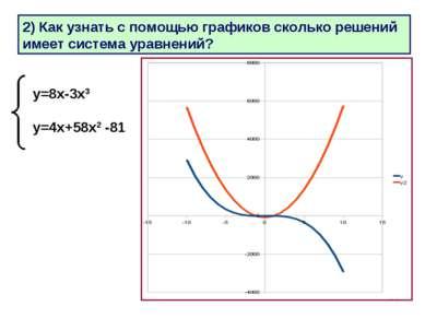 * 2) Как узнать с помощью графиков сколько решений имеет система уравнений? у...