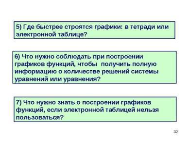 * 5) Где быстрее строятся графики: в тетради или электронной таблице? 6) Что ...