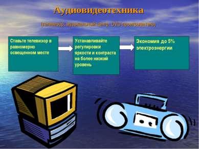Аудиовидеотехника (телевизор, музыкальный центр, DVD-проигрыватель) Ставьте т...