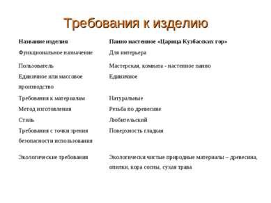 Требования к изделию Название изделия Панно настенное «Царица Кузбасских гор»...