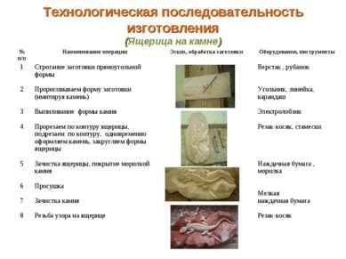 Технологическая последовательность изготовления (Ящерица на камне) № п/п Наим...