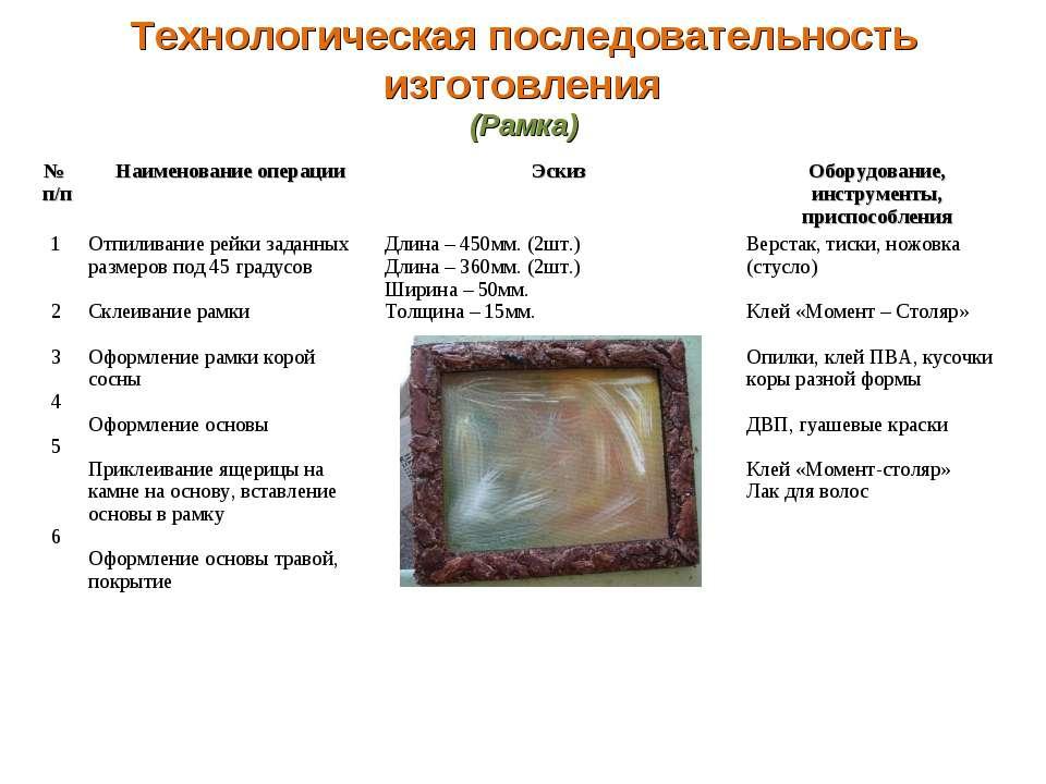 Технологическая последовательность изготовления (Рамка) № п/п Наименование оп...