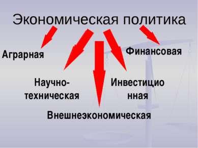 Экономическая политика Финансовая Инвестиционная Аграрная Научно-техническая ...