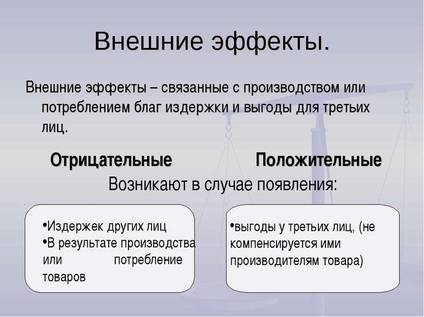 Внешние эффекты. Внешние эффекты – связанные с производством или потреблением...