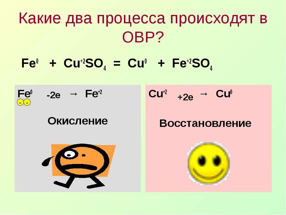 Какие два процесса происходят в ОВР? Fe0 + Cu+2SO4 = Cu0 + Fe+2SO4 Fe0 → Fe+2...