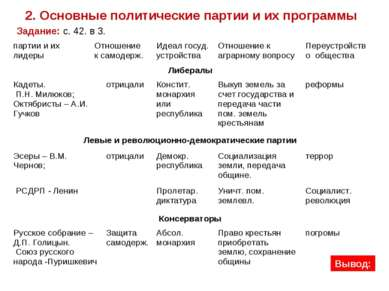 2. Основные политические партии и их программы Задание: с. 42. в 3. Вывод: па...