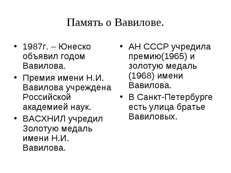 Память о Вавилове. 1987г. – Юнеско объявил годом Вавилова. Премия имени Н.И. ...