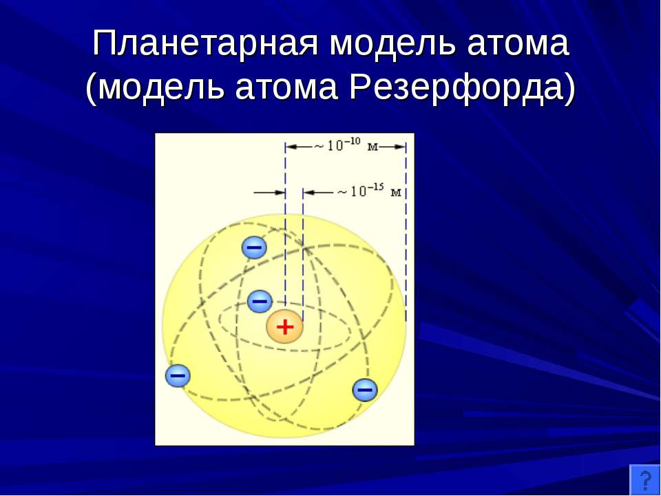 Планетарная модель атома (модель атома Резерфорда)