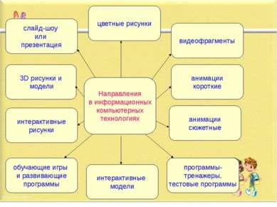 Направления в информационных компьютерных технологиях слайд-шоу или презентац...