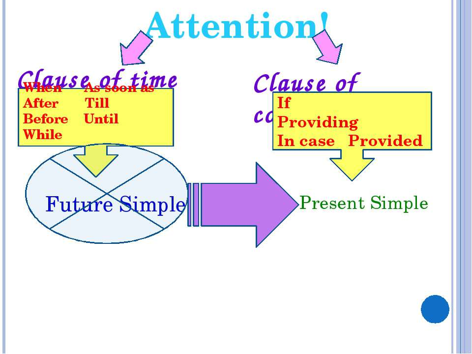 Attention! Future Simple Present Simple Clause of time Clause of condition Wh...