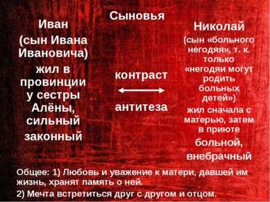 Сыновья Иван (сын Ивана Ивановича) жил в провинции у сестры Алёны, сильный за...