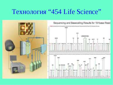 "Технология ""454 Life Science"""