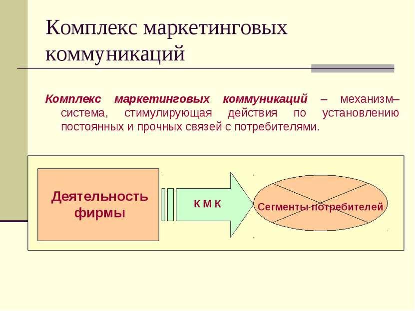 Комплекс маркетинговых коммуникаций Комплекс маркетинговых коммуникаций – мех...