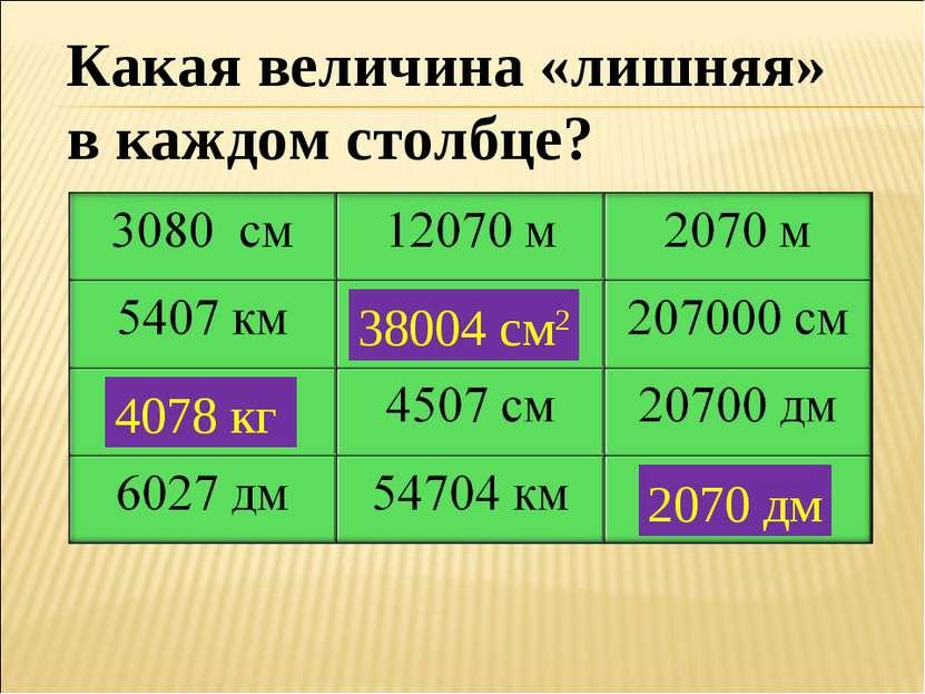 Какая величина «лишняя» в каждом столбце? 4078 кг 38004 см2 2070 дм