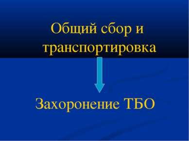 Общий сбор и транспортировка Захоронение ТБО