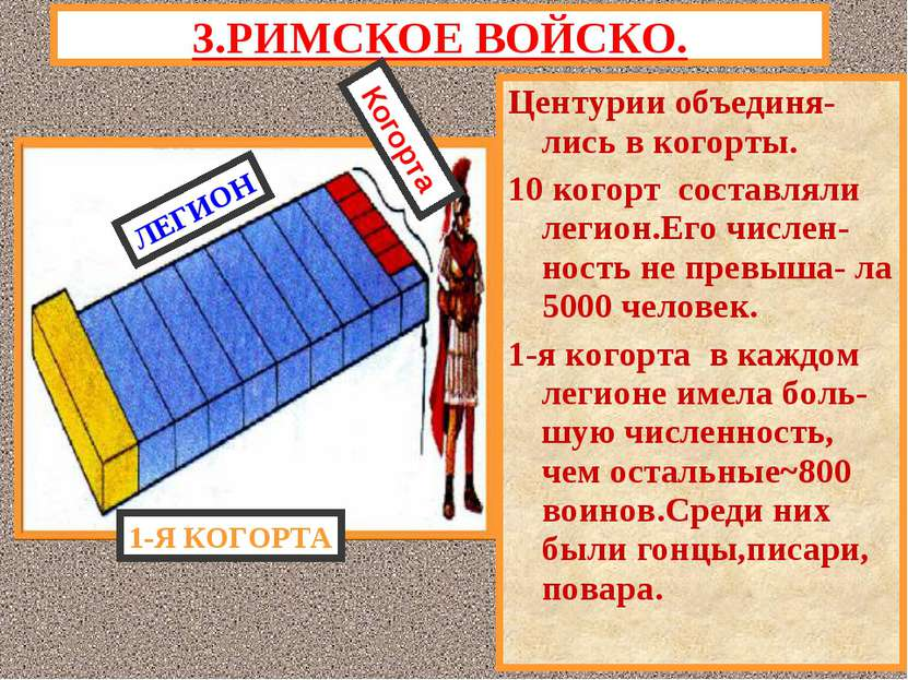 Центурии объединя-лись в когорты. 10 когорт составляли легион.Его числен-ност...
