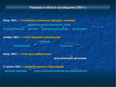 Реформы в области просвещения (1864 г.) Июнь 1864 г. – Положение о начальных ...