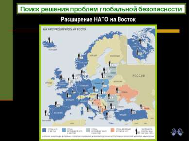 Расширение НАТО на Восток Поиск решения проблем глобальной безопасности
