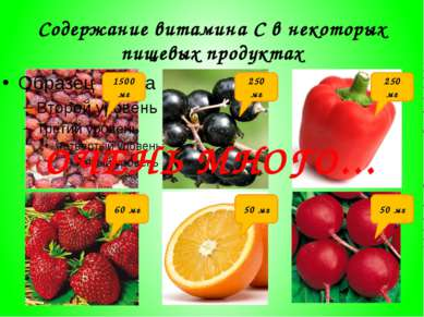 Содержание витамина С в некоторых пищевых продуктах 1500 мг 250 мг 250 мг 60 ...