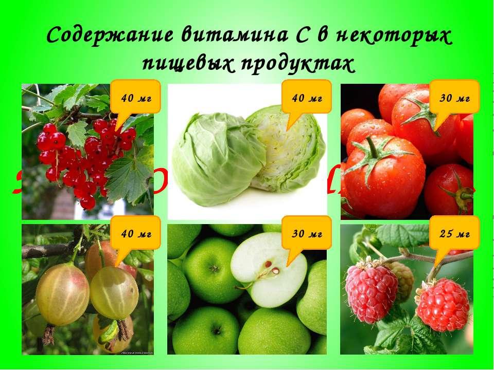 Содержание витамина С в некоторых пищевых продуктах НЕМНОГО МЕНЬШЕ… 40 мг 40 ...