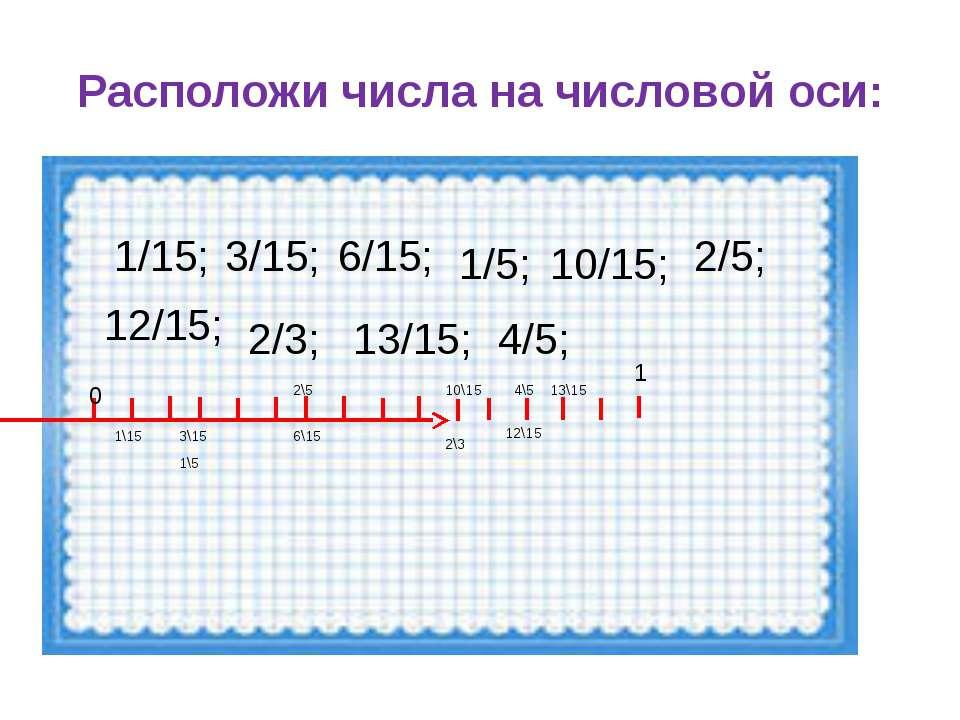 Расположи числа на числовой оси: 0 1 1/15; 3/15; 6/15; 1/5; 10/15; 2/5; 12/15...