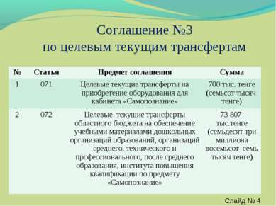 Соглашение №3 по целевым текущим трансфертам Слайд № 4 № Статья Предмет согла...