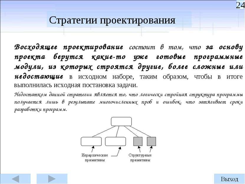 Восходящее проектирование состоит в том, что за основу проекта берутся какие-...