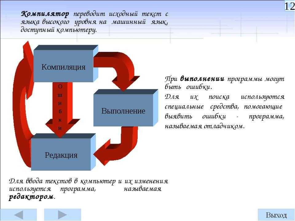 Компилятор переводит исходный текст с языка высокого уровня на машинный язык,...