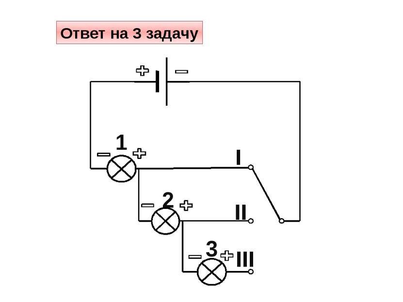 Ответ на 4 задачу II I III