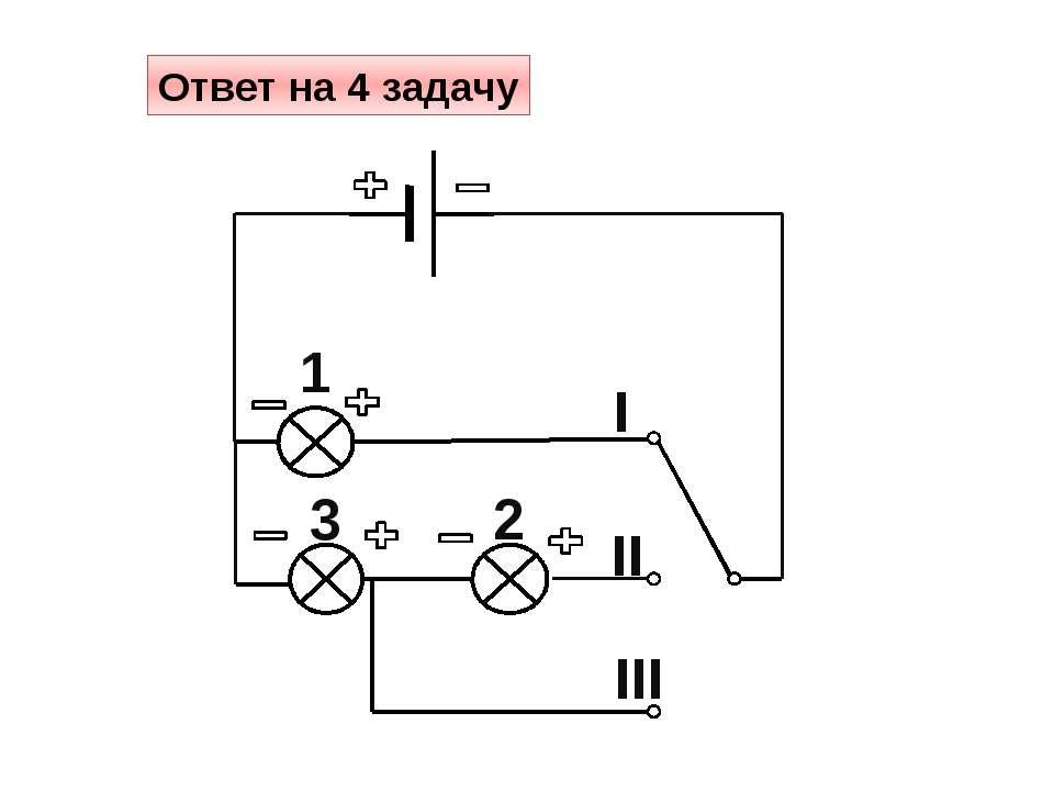 Ответ на 5 задачу II I III