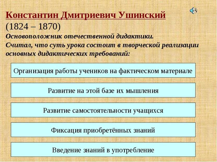 Константин Дмитриевич Ушинский (1824 – 1870) Основоположник отечественной дид...