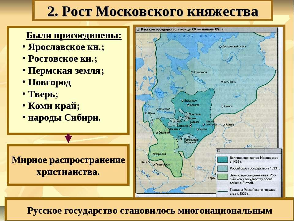 2. Рост Московского княжества Были присоединены: Ярославское кн.; Ростовское ...