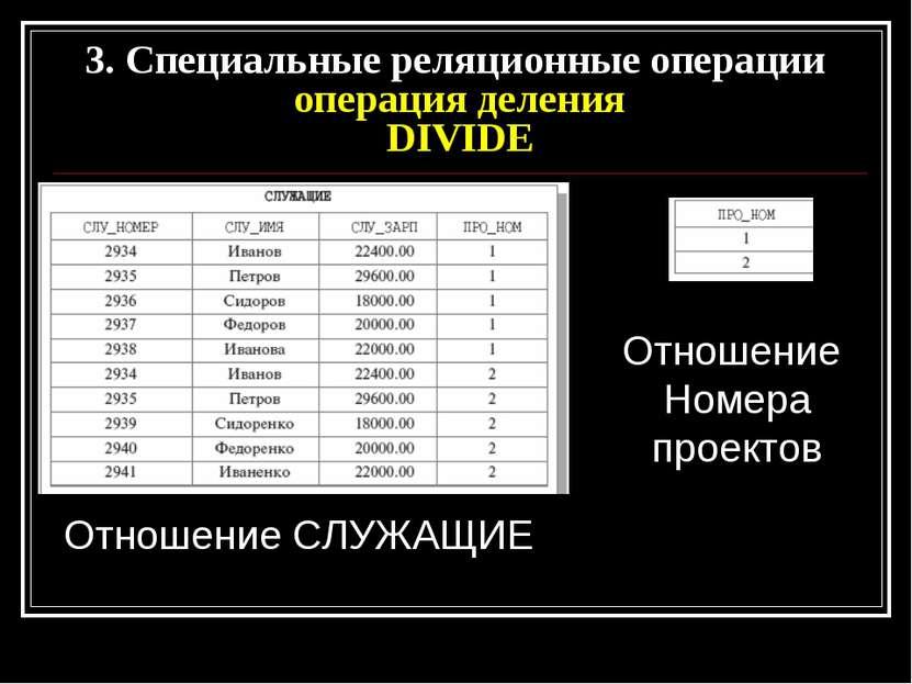 Отношение СЛУЖАЩИЕ 3. Специальные реляционные операции операция деления DIVID...