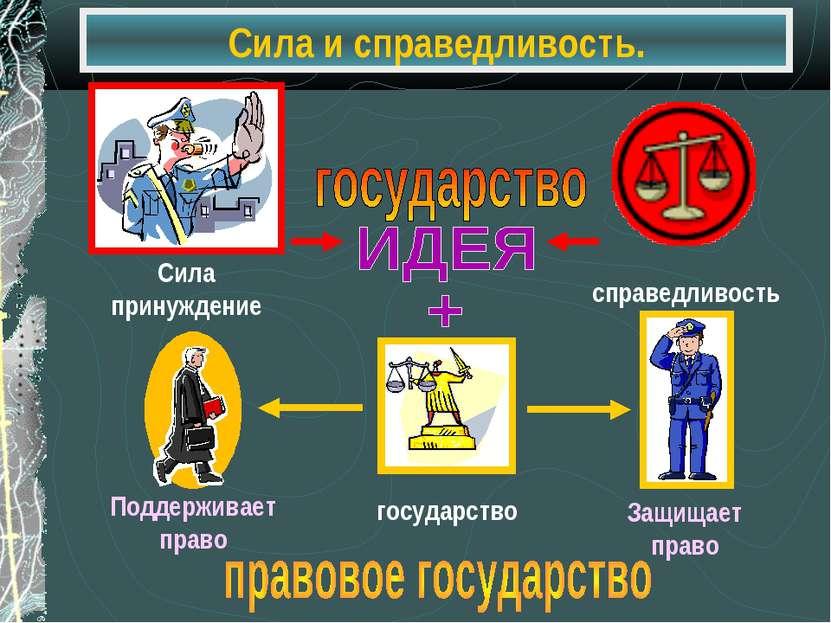 Сила и справедливость.