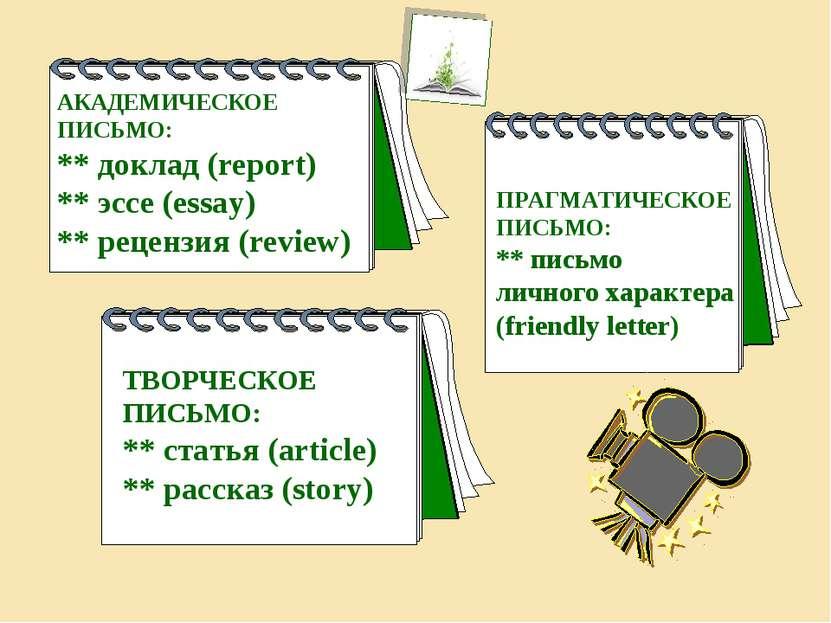 АКАДЕМИЧЕСКОЕ ПИСЬМО: ** доклад (report) ** эссе (essay) ** рецензия (review)...
