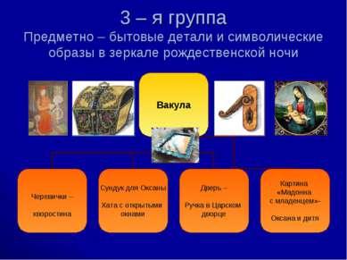 3 – я группа Предметно – бытовые детали и символические образы в зеркале рожд...