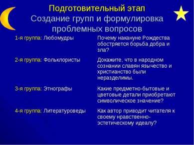 Подготовительный этап Создание групп и формулировка проблемных вопросов 1-я г...