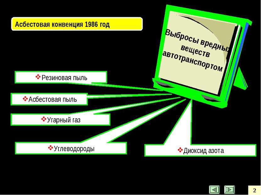 Асбестовая пыль Асбестовая конвенция 1986 год Резиновая пыль Угарный газ Угле...