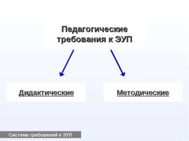 Педагогические требования к ЭУП Дидактические Методические Система требований...