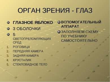 ОРГАН ЗРЕНИЯ - ГЛАЗ ГЛАЗНОЕ ЯБЛОКО 3 ОБОЛОЧКИ 5 СВЕТОПРЕЛОМЛЯЮЩИХ СРЕД РОГОВИ...