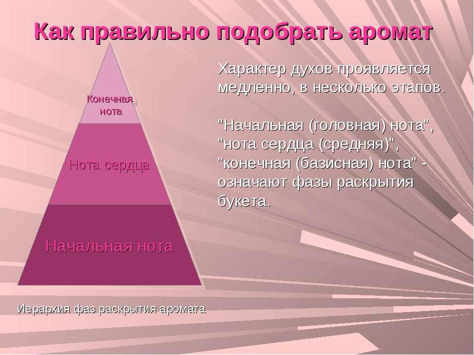 Как правильно подобрать аромат Иерархия фаз раскрытия аромата Характер духов ...