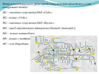 Измерения радиационного фона города Стерлитамака проводились в семи контрольн...