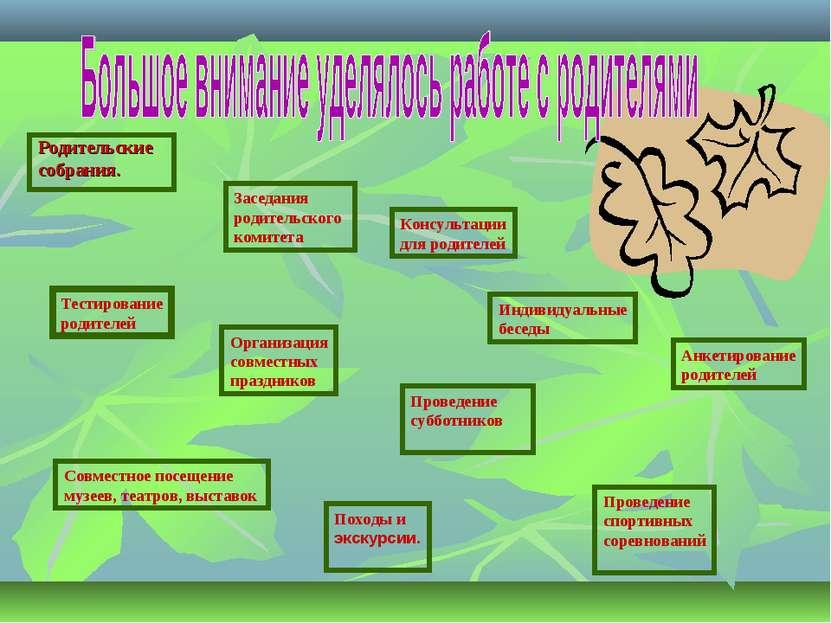 Родительские собрания. Заседания родительского комитета Консультации для роди...